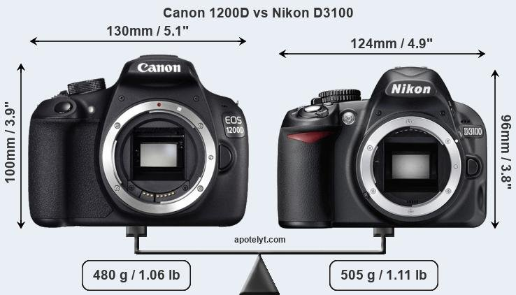 Compare Canon 1200D and Nikon D3100