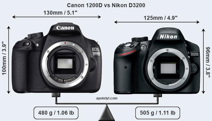 Compare Canon 1200D and Nikon D3200