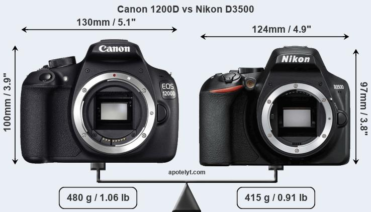 Compare Canon 1200D and Nikon D3500