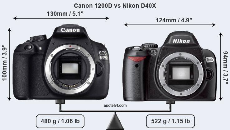 Compare Canon 1200D and Nikon D40X