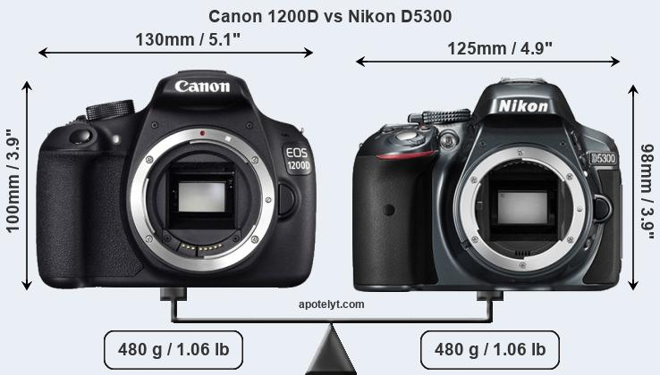 Compare Canon 1200D and Nikon D5300