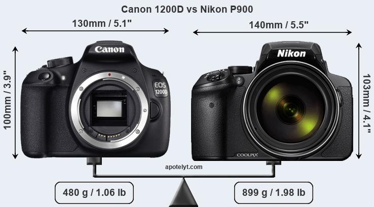 Compare Canon 1200D and Nikon P900