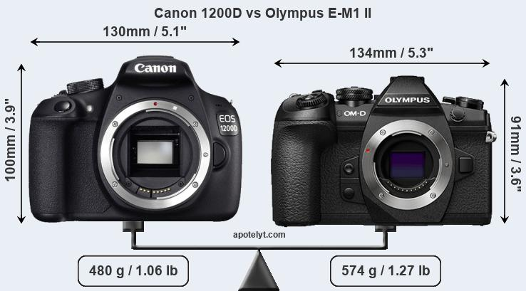 Compare Canon 1200D and Olympus E-M1 II