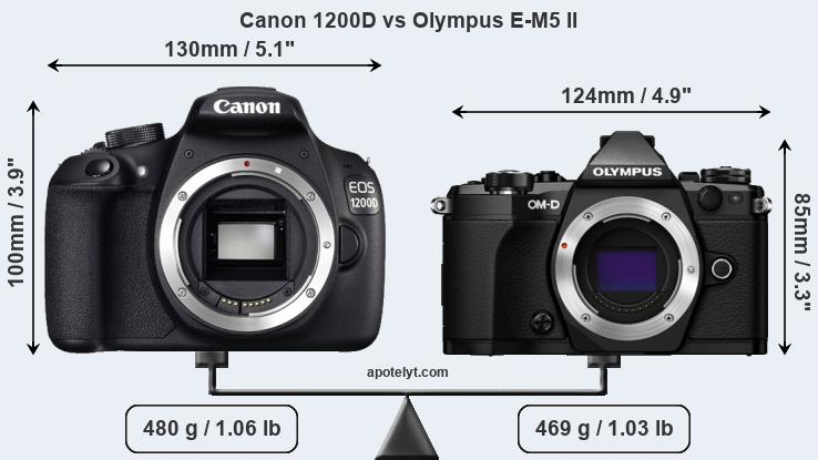 Compare Canon 1200D and Olympus E-M5 II