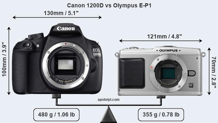 Compare Canon 1200D and Olympus E-P1
