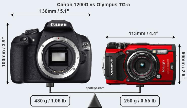 Size Canon 1200D vs Olympus TG-5