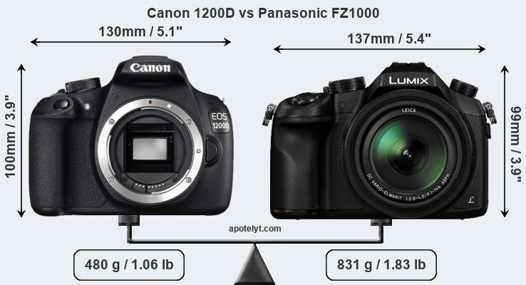 Compare Canon 1200D and Panasonic FZ1000