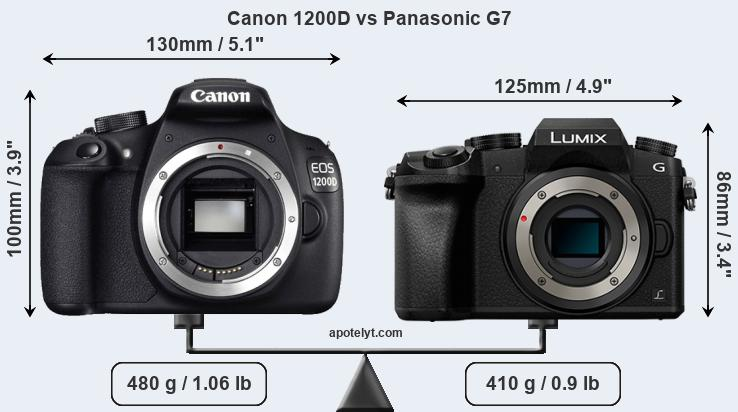 Compare Canon 1200D and Panasonic G7