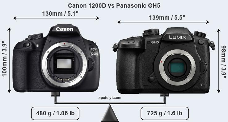 Compare Canon 1200D and Panasonic GH5