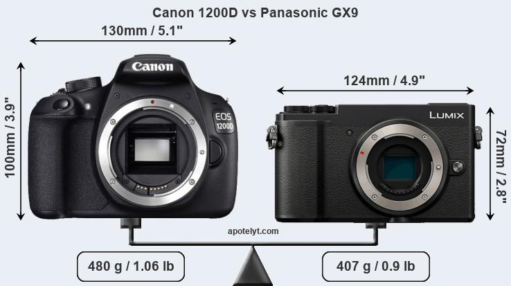 Compare Canon 1200D and Panasonic GX9