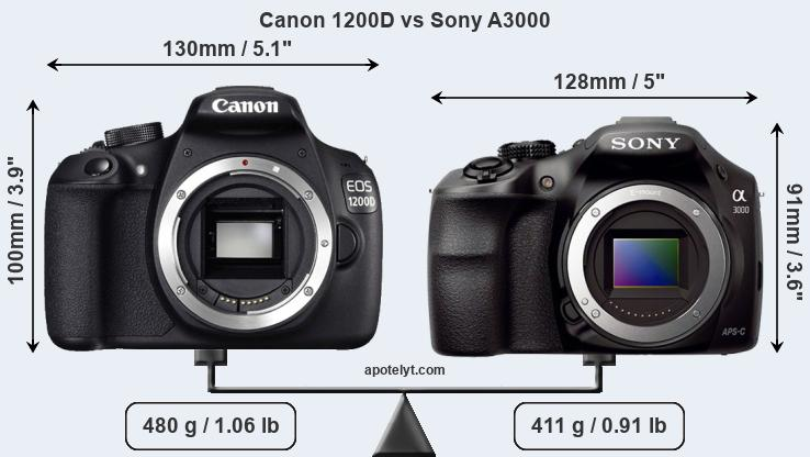 Size Canon 1200D vs Sony A3000
