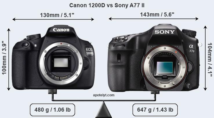 Compare Canon 1200D vs Sony A77 II
