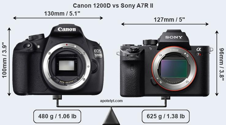 Size Canon 1200D vs Sony A7R II