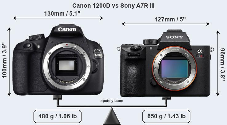 Compare Canon 1200D and Sony A7R III