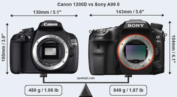 Size Canon 1200D vs Sony A99 II