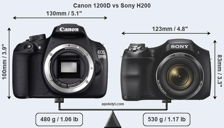 Size Canon 1200D vs Sony H200
