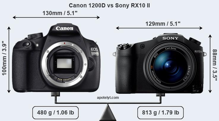 Size Canon 1200D vs Sony RX10 II