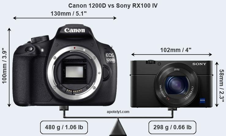 Size Canon 1200D vs Sony RX100 IV
