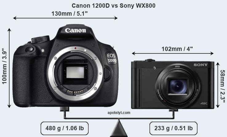 Size Canon 1200D vs Sony WX800