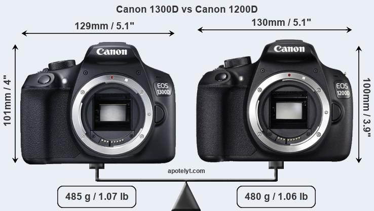 Compare Canon 1300D and Canon 1200D