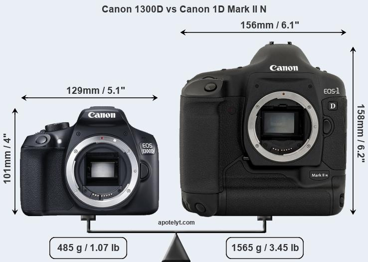 Compare Canon 1300D and Canon 1D Mark II N