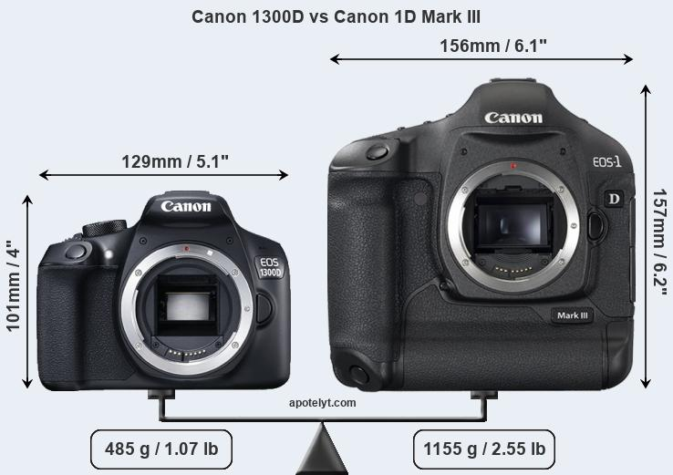 Compare Canon 1300D vs Canon 1D Mark III