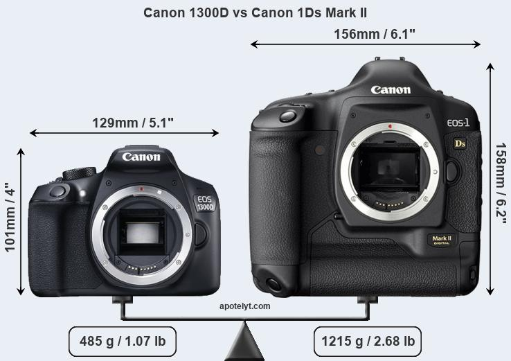 Compare Canon 1300D and Canon 1Ds Mark II