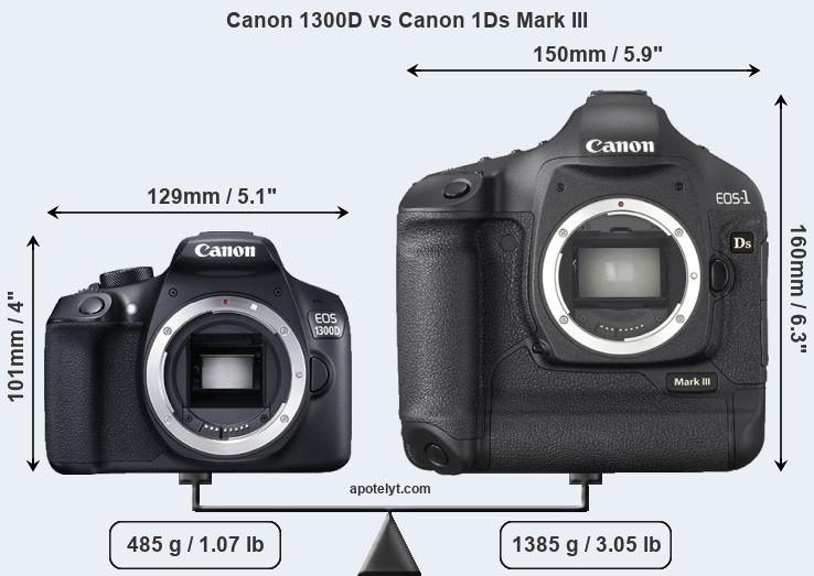 Size Canon 1300D vs Canon 1Ds Mark III