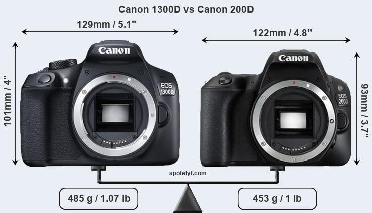 Canon 1300D vs Canon 200D Comparison Review