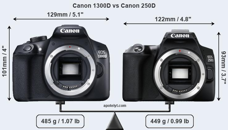 Compare Canon 1300D and Canon 250D