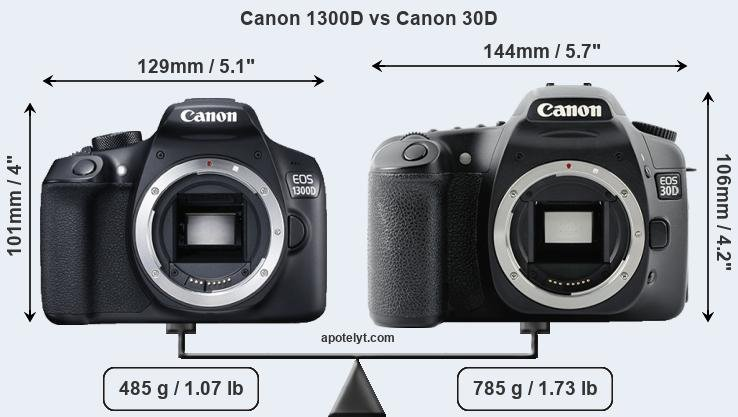 Compare Canon 1300D and Canon 30D