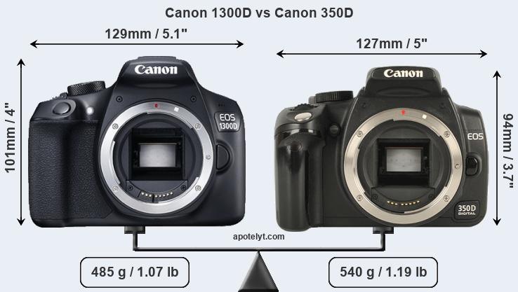 Compare Canon 1300D and Canon 350D