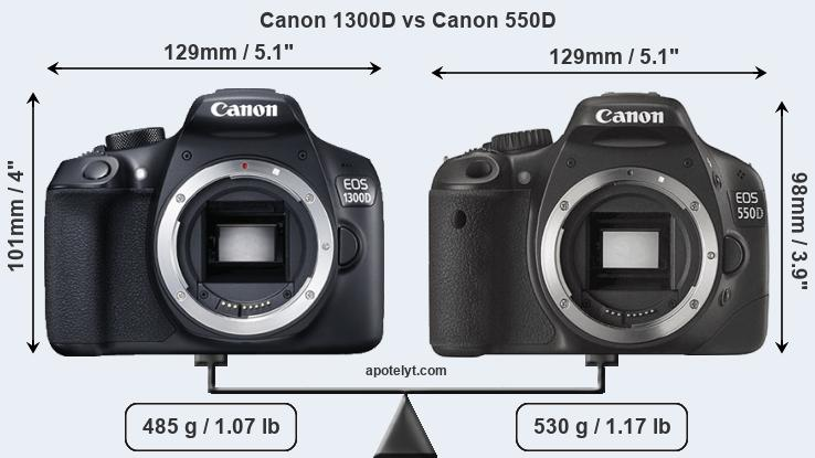 Compare Canon 1300D and Canon 550D