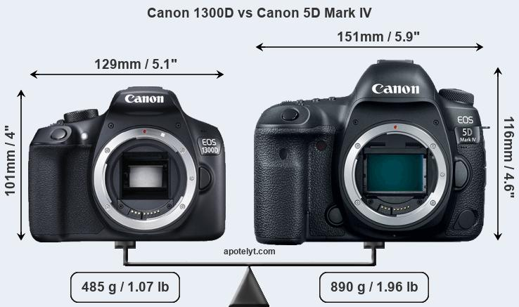 Compare Canon 1300D and Canon 5D Mark IV