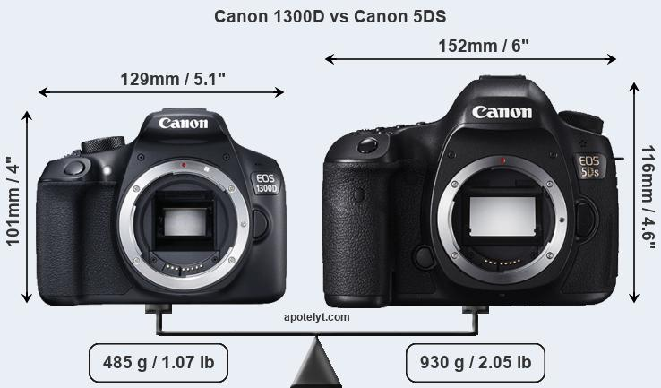 Compare Canon 1300D and Canon 5DS