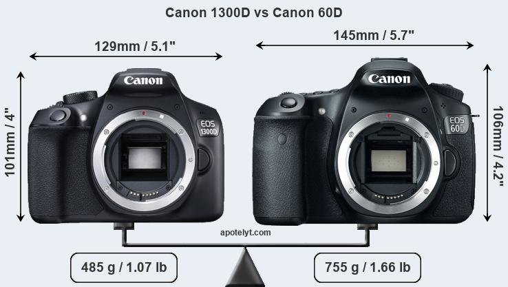 Compare Canon 1300D and Canon 60D