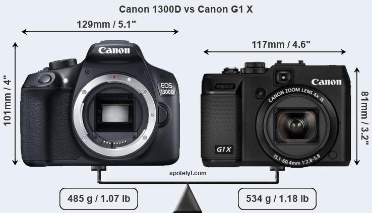 Compare Canon 1300D and Canon G1 X