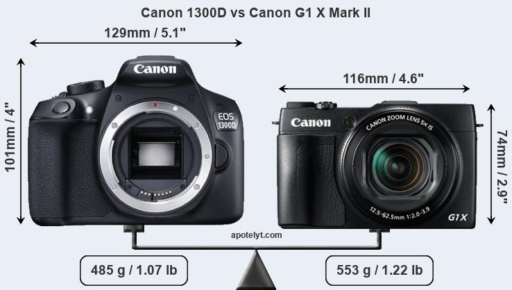 Compare Canon 1300D and Canon G1 X Mark II