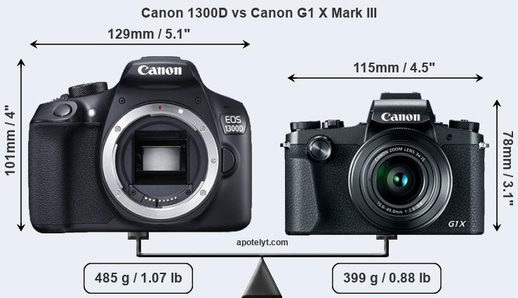 Compare Canon 1300D vs Canon G1 X Mark III