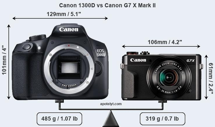 Compare Canon 1300D vs Canon G7 X Mark II