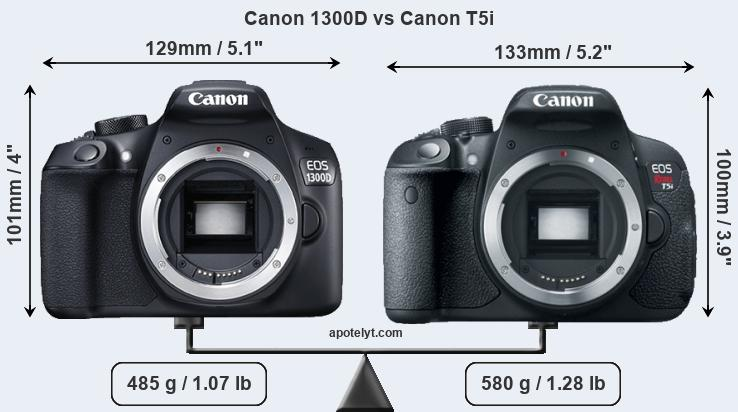 Compare Canon 1300D and Canon T5i