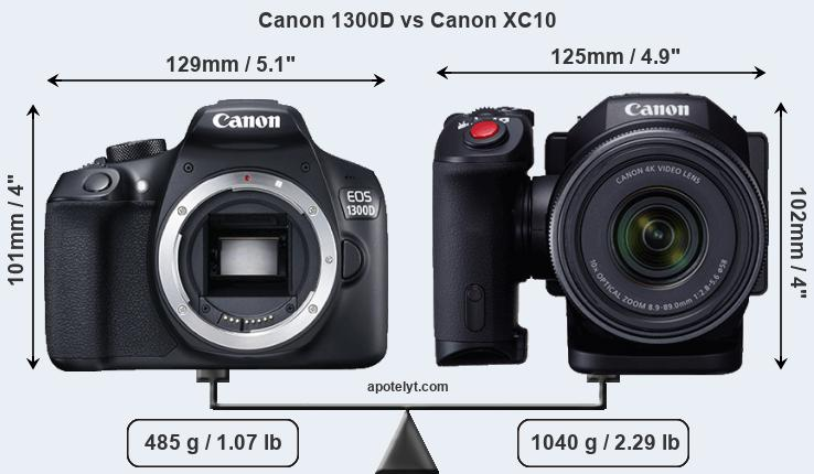 Compare Canon 1300D and Canon XC10