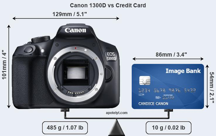 Canon 1300D vs credit card front