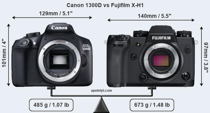 Compare Canon 1300D and Fujifilm X-H1