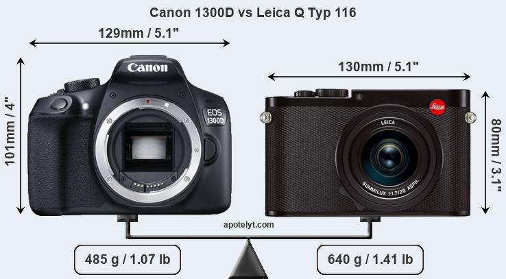 Size Canon 1300D vs Leica Q Typ 116