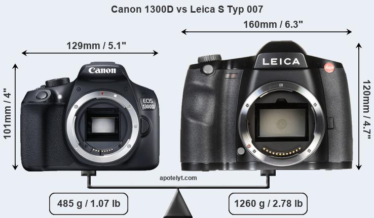 Size Canon 1300D vs Leica S Typ 007