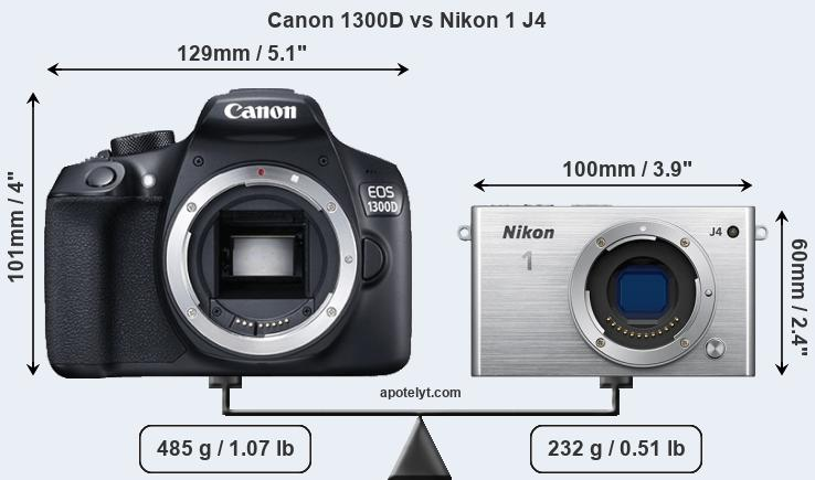 Compare Canon 1300D and Nikon 1 J4