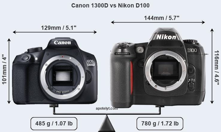 Compare Canon 1300D and Nikon D100