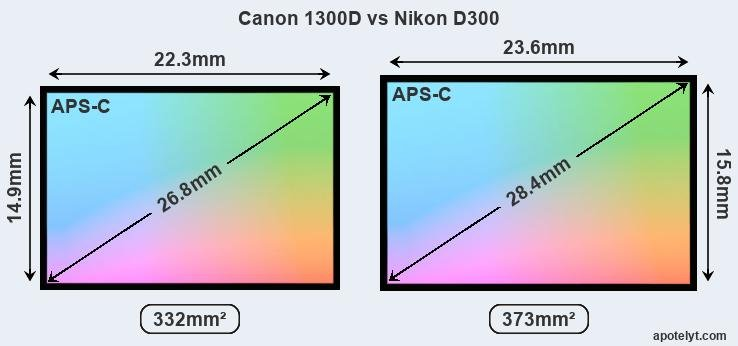 Canon 1300D vs Nikon D300 Comparison Review