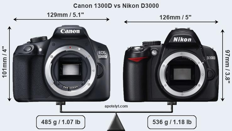 Compare Canon 1300D and Nikon D3000